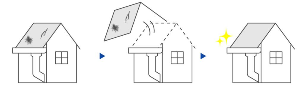 葺き替えイメージ図