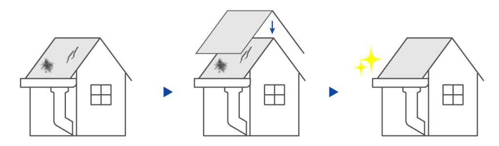 カバー工法イメージ図